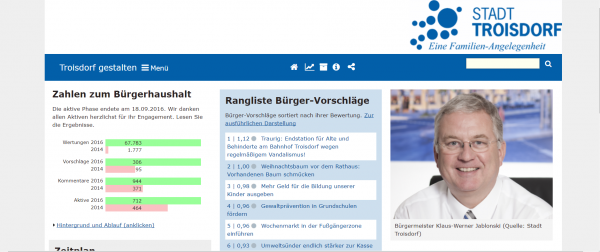 Screenshot der Online-Platform https://www.troisdorf-mitgestalten.de